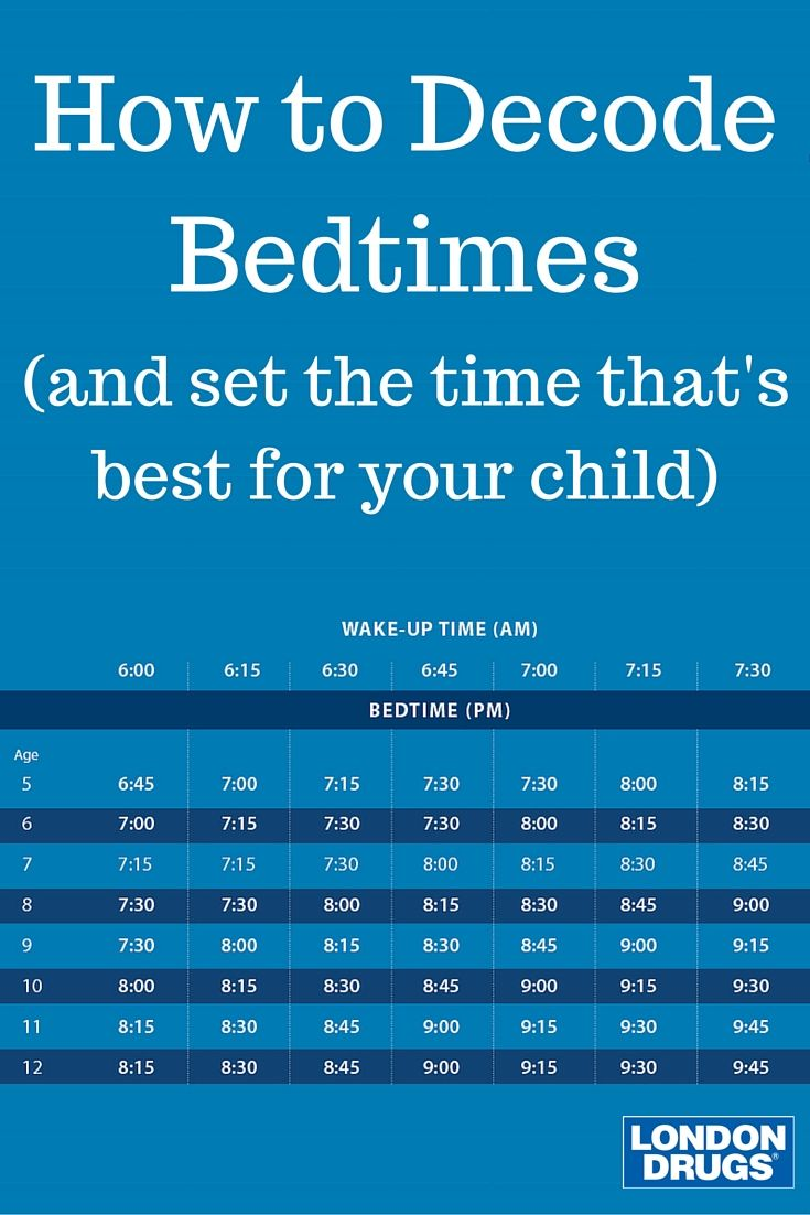 What Time Should My Child Go To Bed A Sleep Guide For Canadian