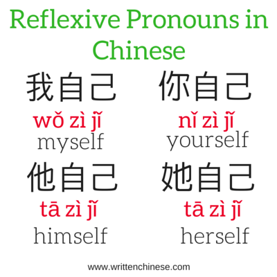 You Me This That Pronouns In Chinese Chinese Language Words Chinese Words Chinese Phrases