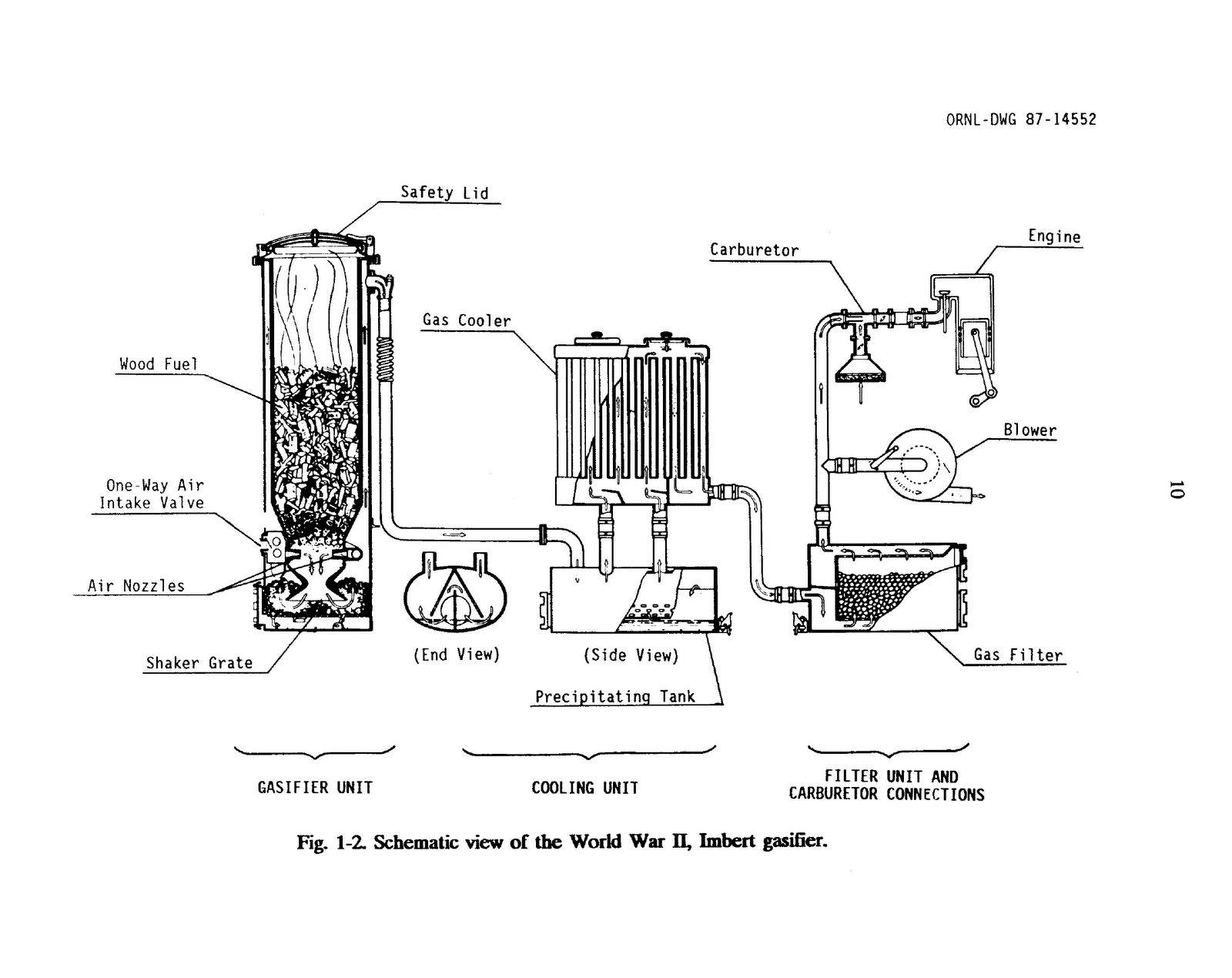 Construction of a Simlified Wood Gas Generator For Fueling