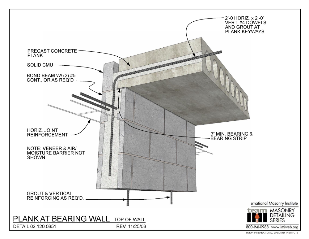 02 120 0851 Blank At Bearing Wall Top Of Wall International Masonry Institute In 2020 Precast Concrete Masonry Wall Wall Section Detail