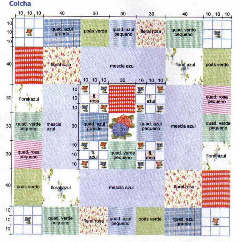 Colcha patchwork patrones colchas infantiles colchas - Patrones colcha patchwork ...