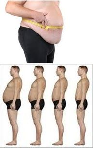 Best way to lose weight secretly picture 1