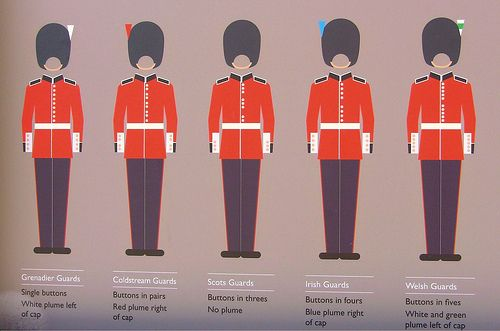 British Army Household Division Foot Guards Regiments Home Service Dress Ceremonial British Guard British Army Grenadier Guards