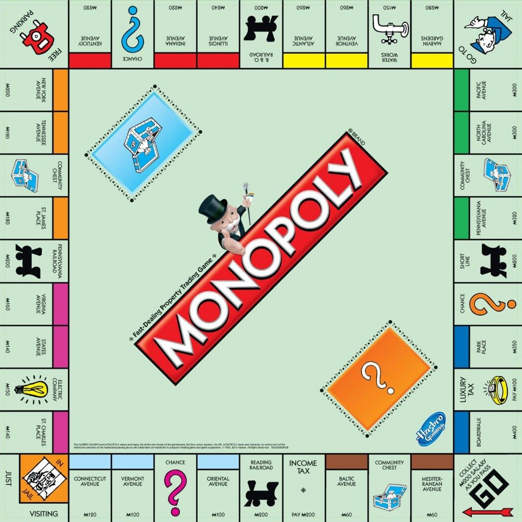 picture regarding Printable Monopoly Board called Pin upon MONOPOLY