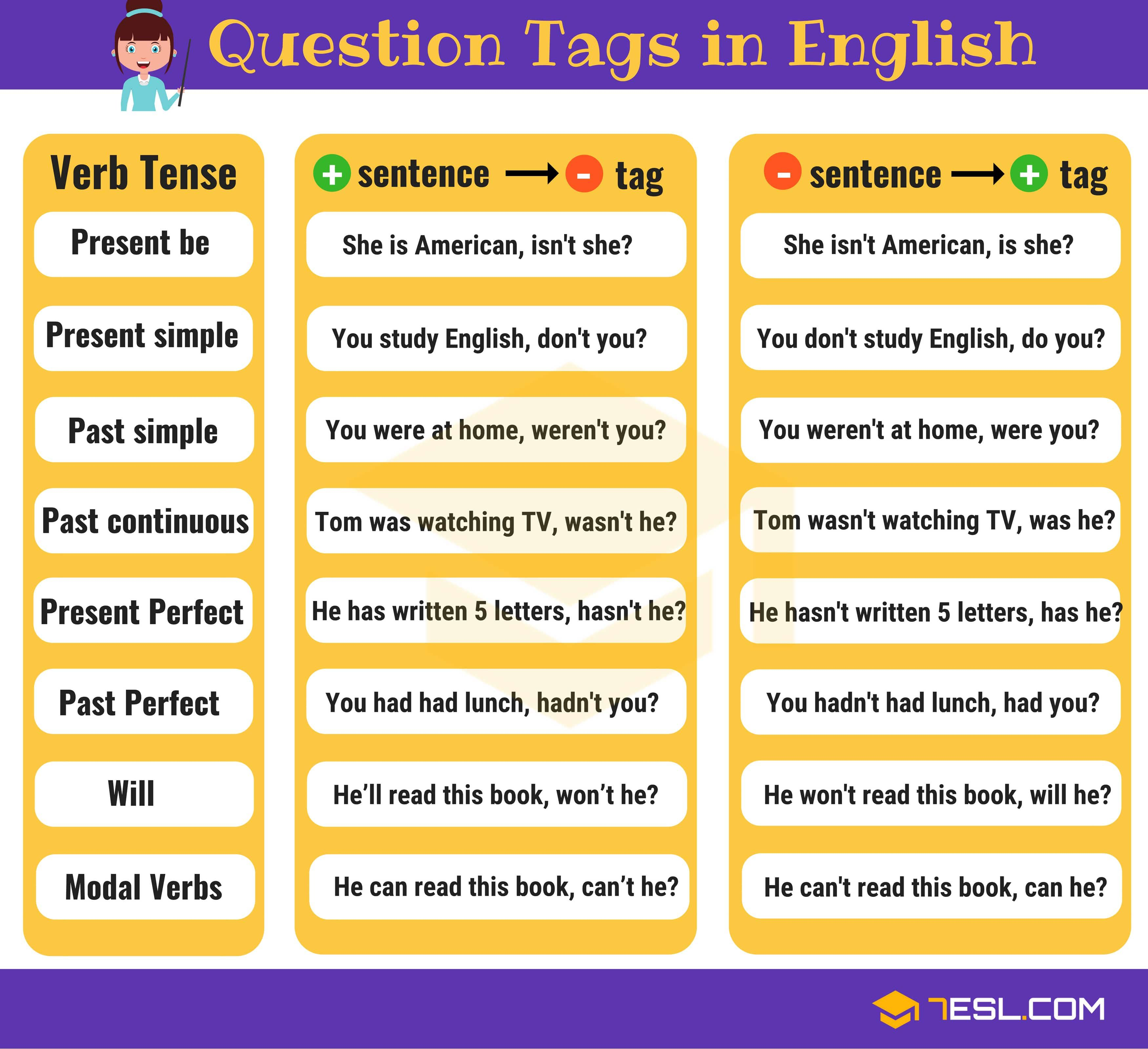 Question Tags In English Useful Rules Examples Com Imagens