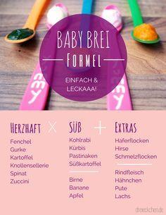 Babybrei selber machen › dreieckchen - Lifestyle Blog zu den Themen Food Healthy Living, DIY & Interieur und Baby