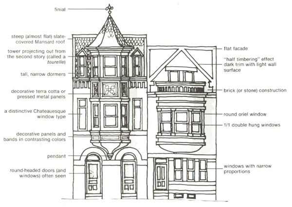 The Shingle Style also conveyed a sense of the house as continuous