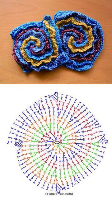 spiral pattern 4colors | Espirales, Patrones y Ganchillo