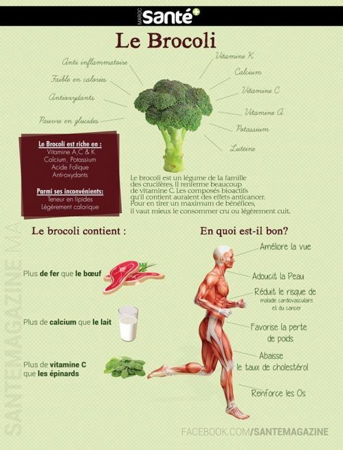 Bienfaits du brocoli