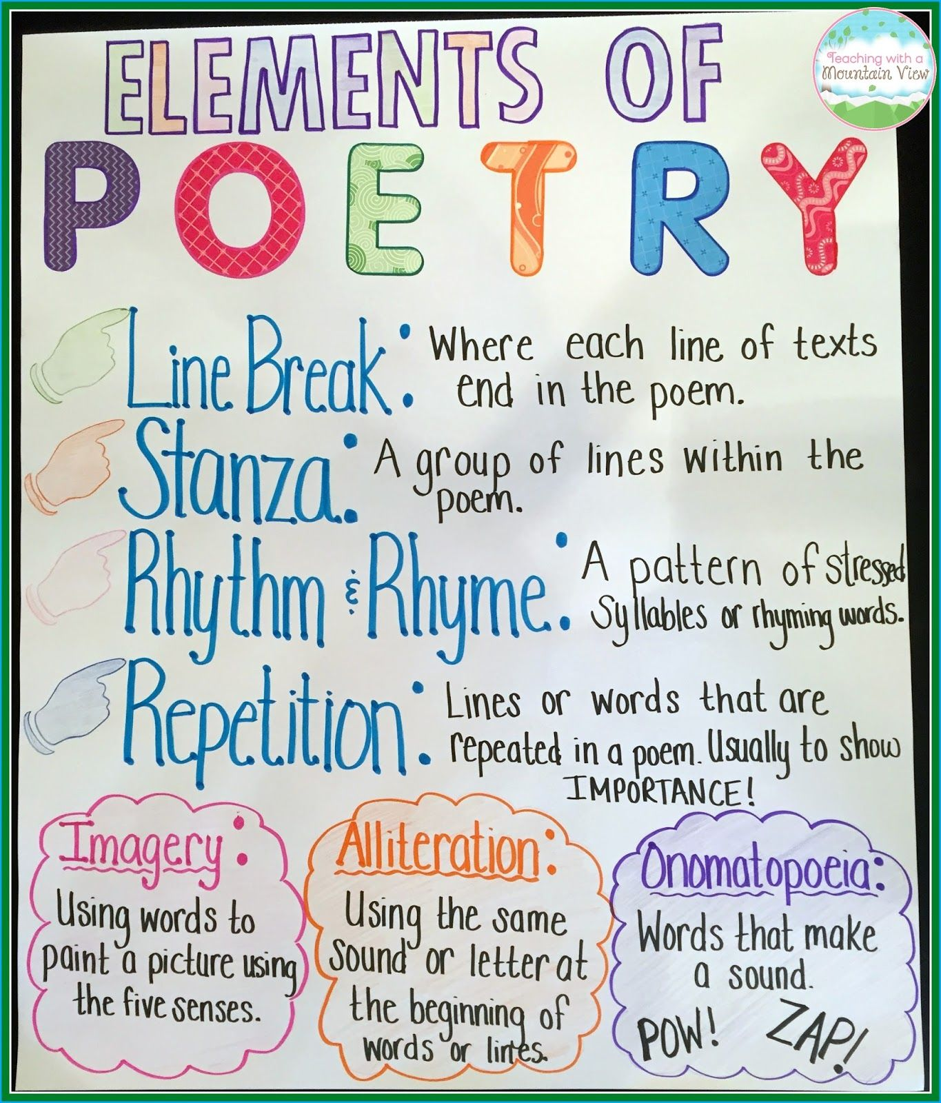 Classroom Design Definition Teaching ~ Best narrative poetry ideas on pinterest th grade