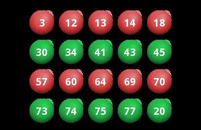 Keno Maroc du Mercredi 15 Novembre 2017 - Resultat du Tirage 239257 - https://www.resultatloto.co/keno-maroc-du-mercredi-15-novembre-2017-resultat-du-tirage-239257/