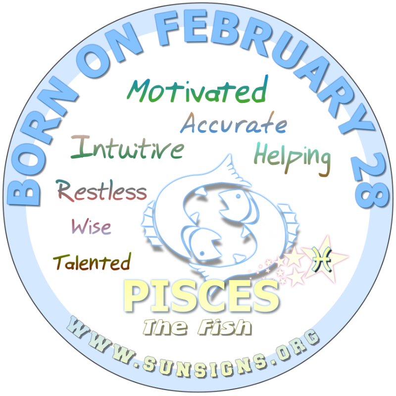 February Birthdays In Pictures Sun Signs Birthday Horoscope Birthday Compatibility Birthday Personality