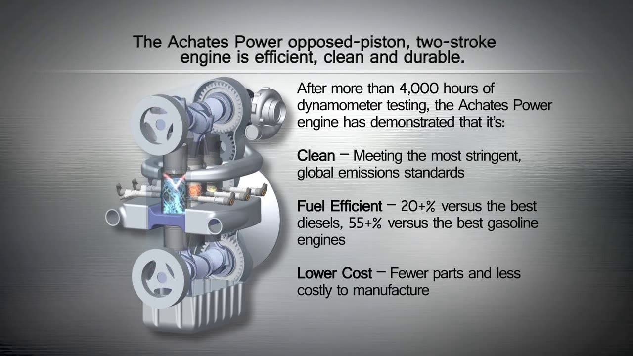 Achates Power Opposed Piston Engine Animation Engineering Fuel