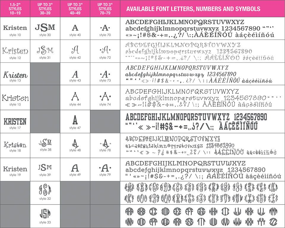 Thirty One  Personalization Guide Chart Of Font Styles And