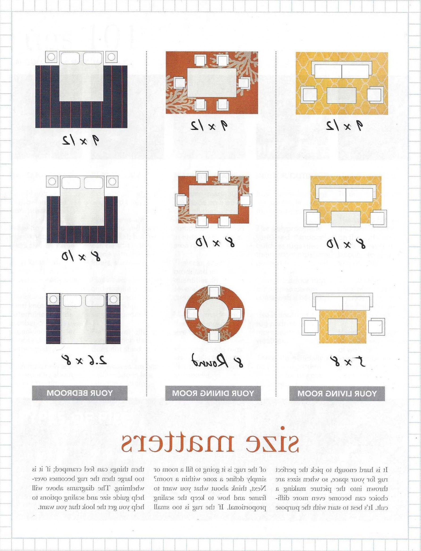 Room Layout With Rug Area rug sizes, Rug size, Area rugs