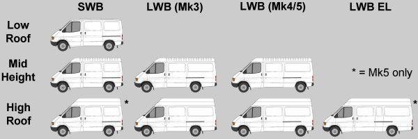 Lwb El  With Images