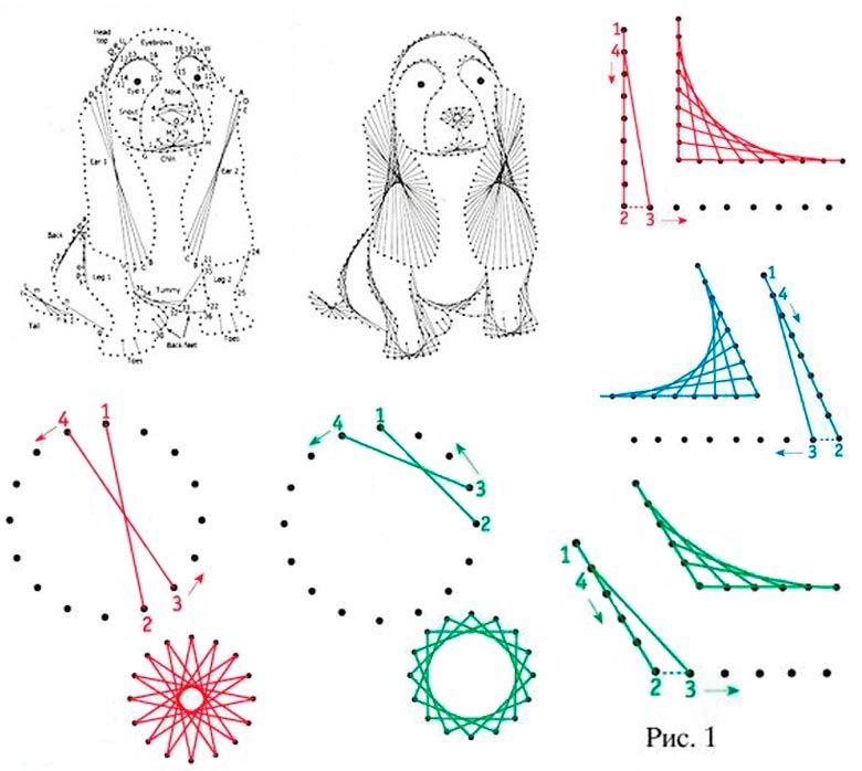 схемы для начинающих картинки с цифрами поэтапно панорамный вид