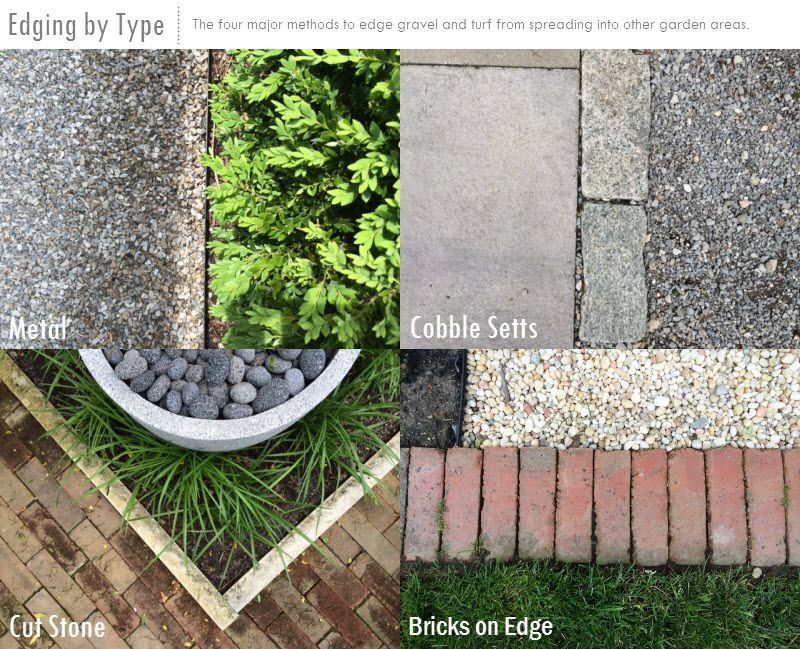 The Benefits Of An Edge, Thinking Outside The Boxwood, Edging By Type