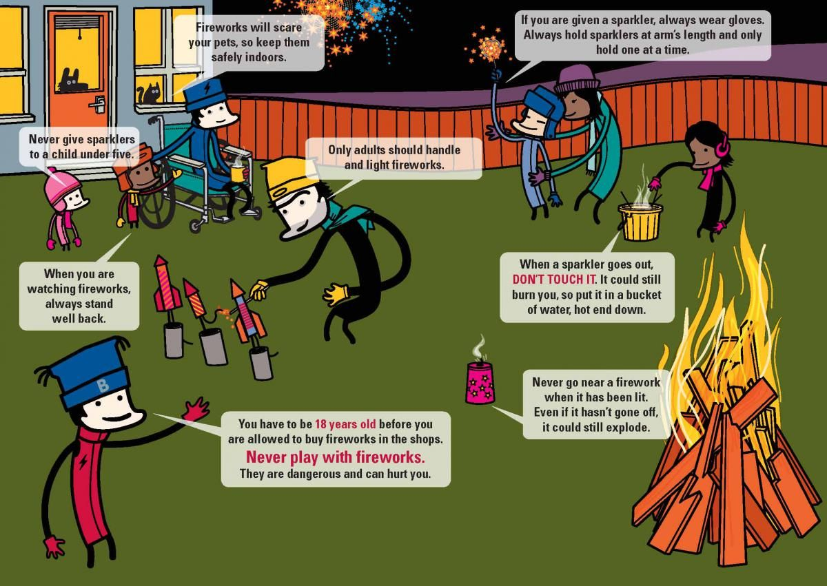 Fireworks Safety Code