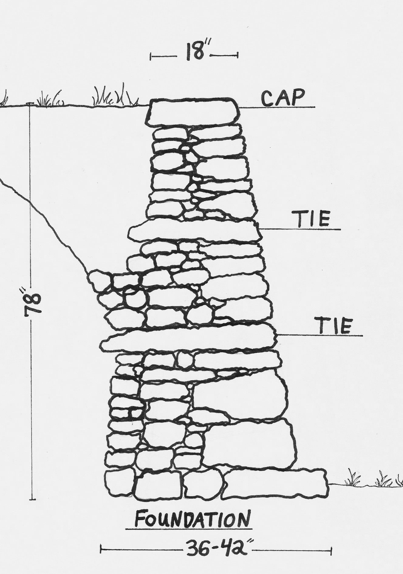 Sloped Stone Foundation Walls
