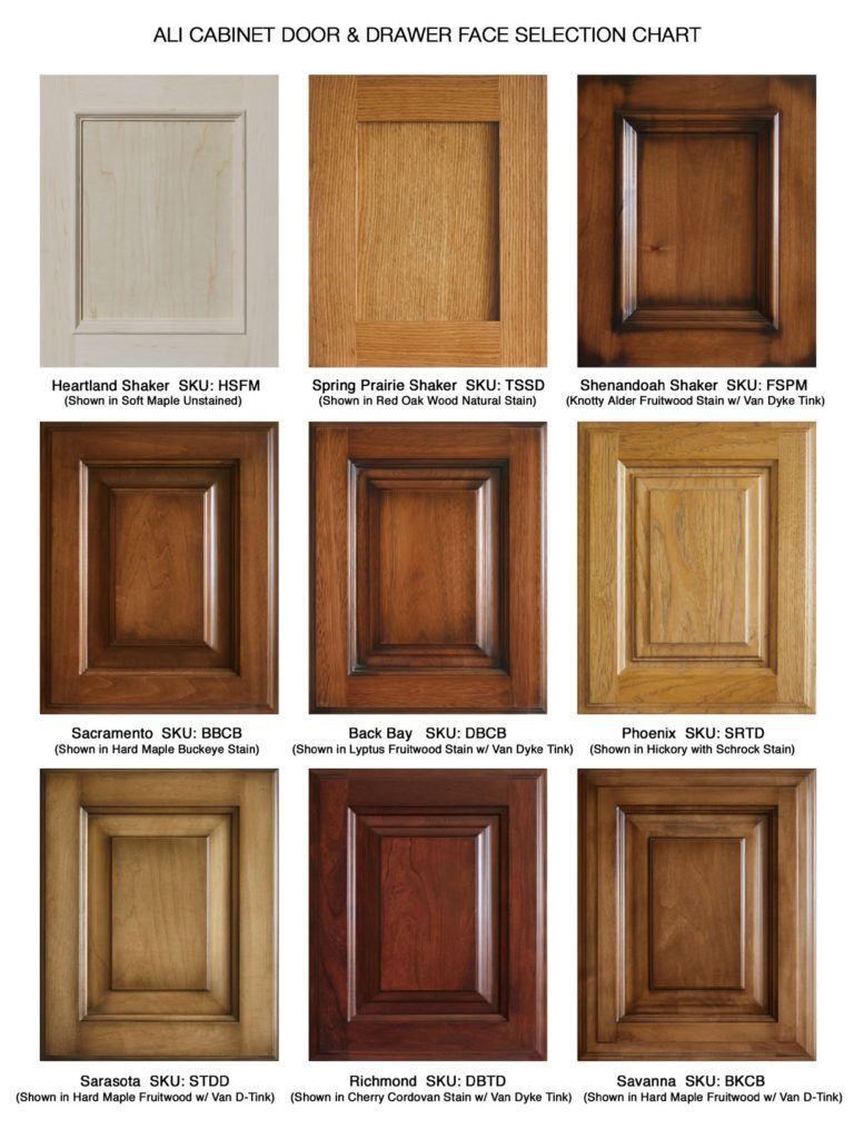 Best Kitchen Cabinet Wood Choices Wood Cabinet Doors Stained Kitchen Cabinets Staining Wood Cabinets