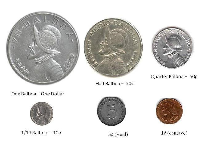 Viva Panama Organization Currency Www Coolpanama