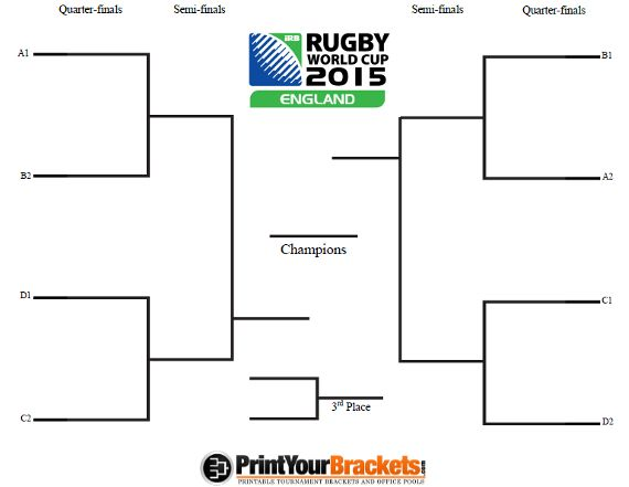Rugby World Cup Tournament Bracket Printable Irb Schedule 2015 World Cup Rugby World Cup Tournaments