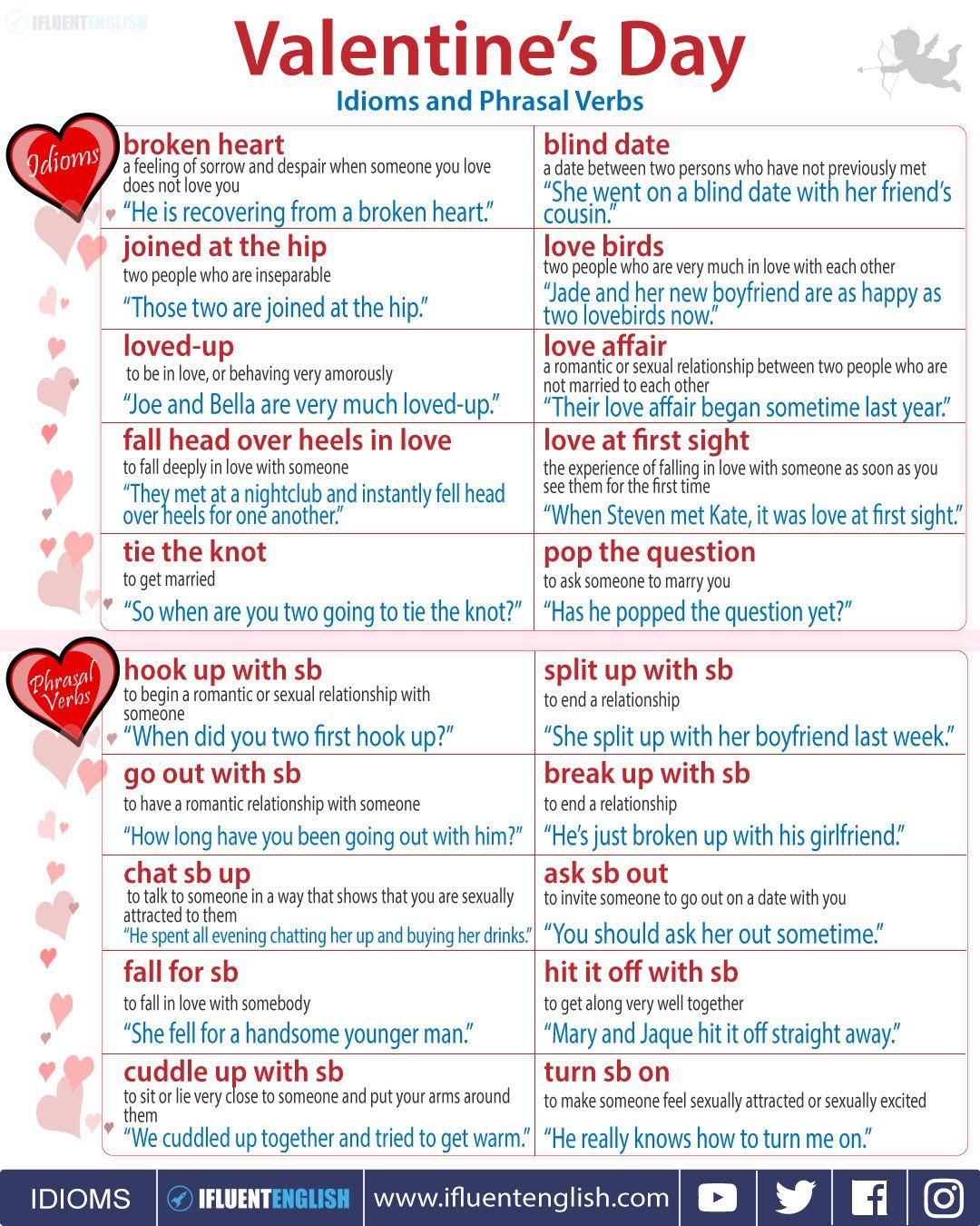 Dating en anglais