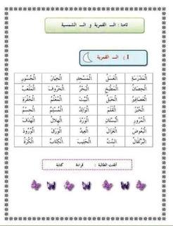 خطة علاجية لمن يعانون من مشاكل في القراءة Arabic Alphabet For Kids Learn Arabic Alphabet Alphabet For Kids