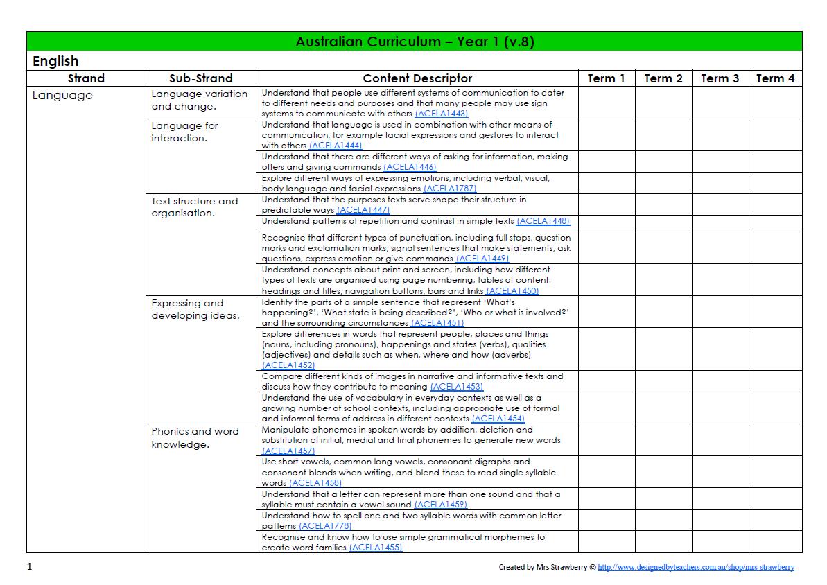 Year 1 Planning Tool Curriculum Planning Australian Curriculum