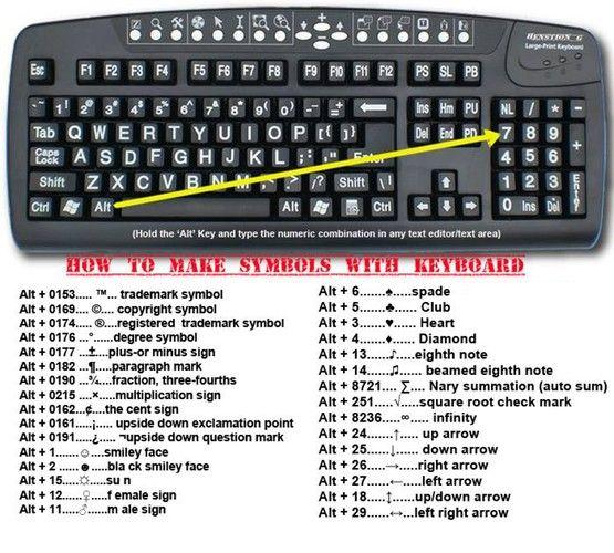 Keyboard Shortcut To Create Most Useful Symbols Keyboard