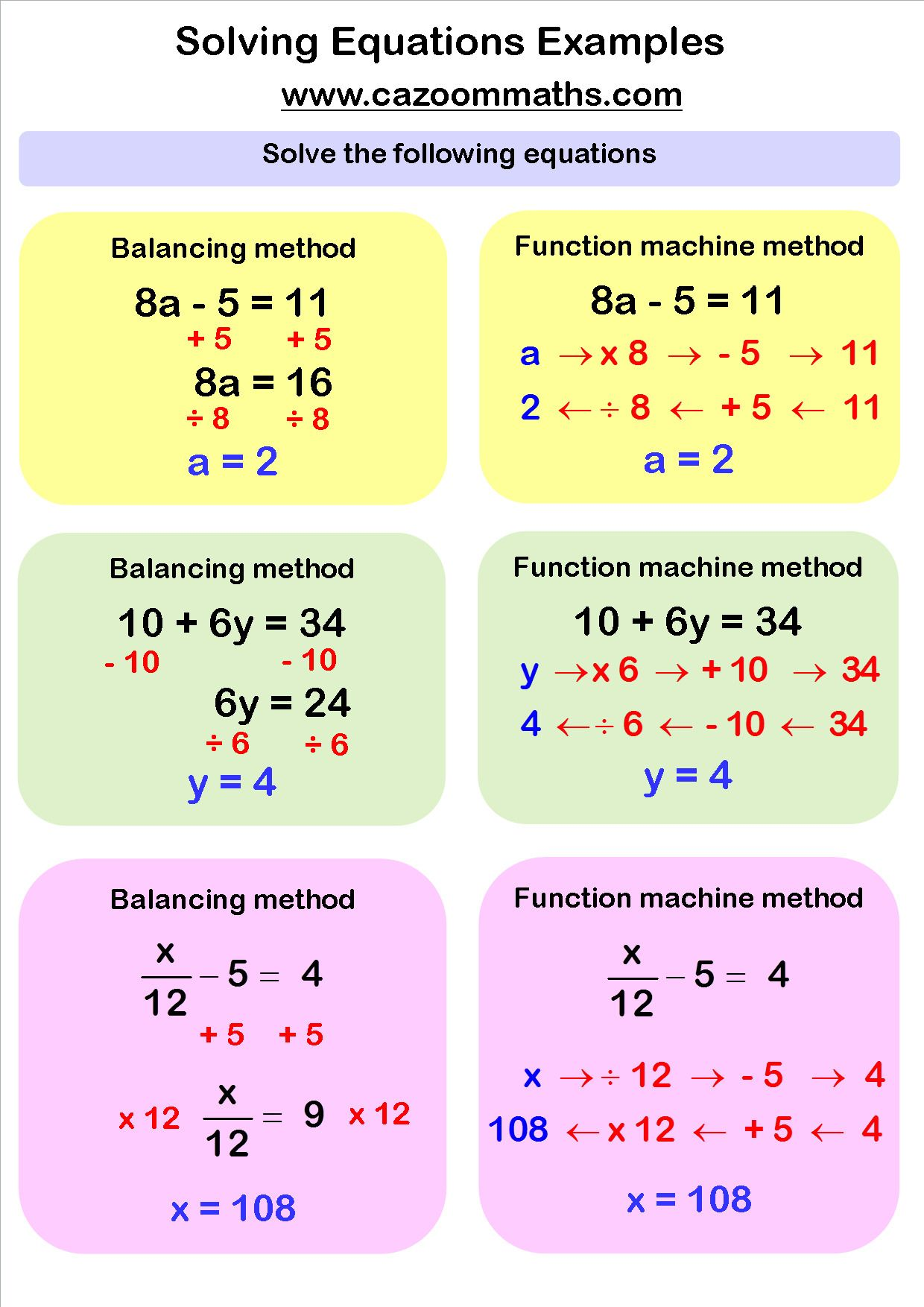 Math Solving Equations Math Equations In