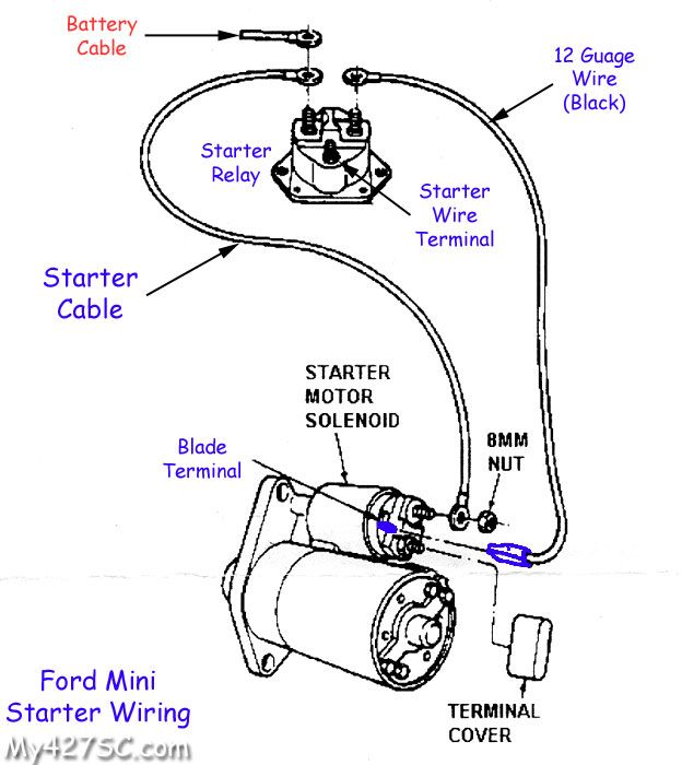 1980 Chevy Starter Wiring - Wiring Diagram Data forge-menu -  forge-menu.portorhoca.it | 1980 Chevy Starter Wiring |  | portorhoca.it