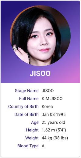 Blackpink Kim Jisoo Kpop Profile Kpop Profiles Blackpink Blackpink Jisoo