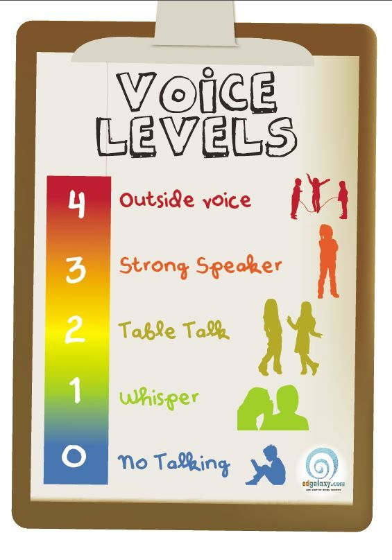 Free Classroom Poster: Voice Levels | Voice levels, Classroom ...