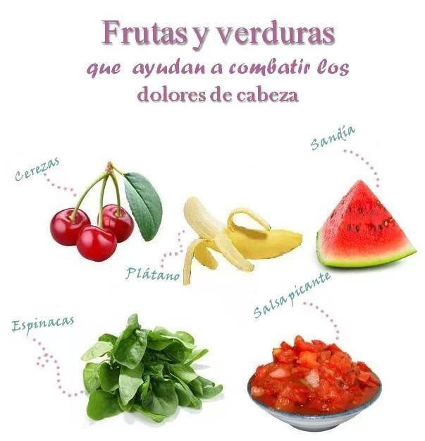Para Los Dolores De Cabeza Frutas Y Verduras Vida Saludable Dolores De Cabeza