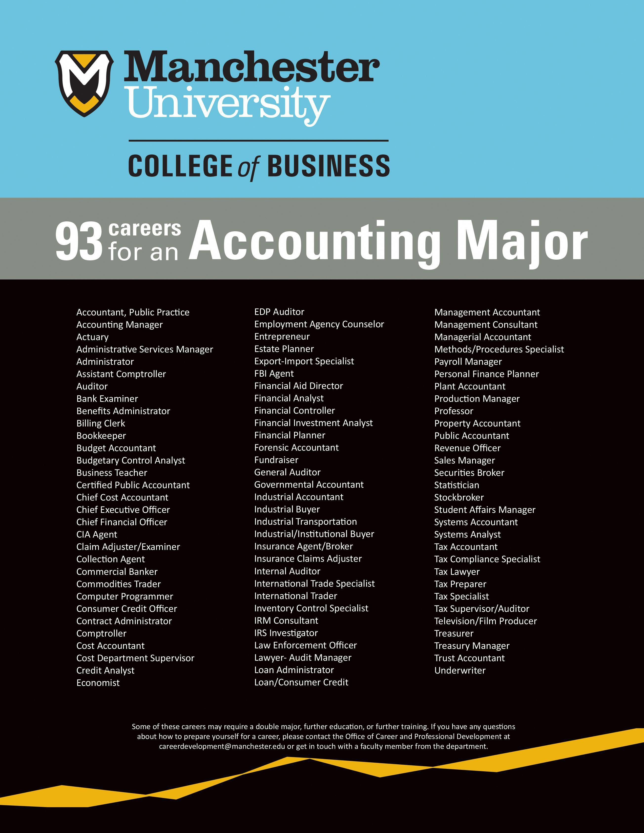 Pin By Teresa Carroll Parker On Career Finance Major Accounting