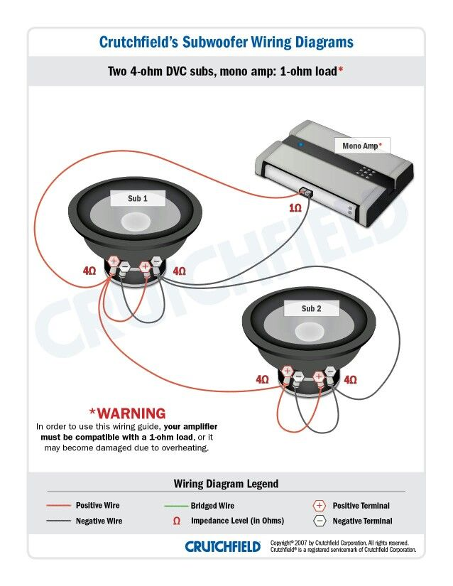 dual voice coil 4 ohm car audio, car audio installation subwoofer wiring guide diagrams