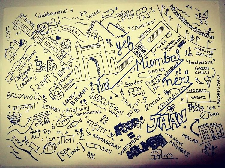 Image Result For Pune Doodle Poster Doodles Poster Thane