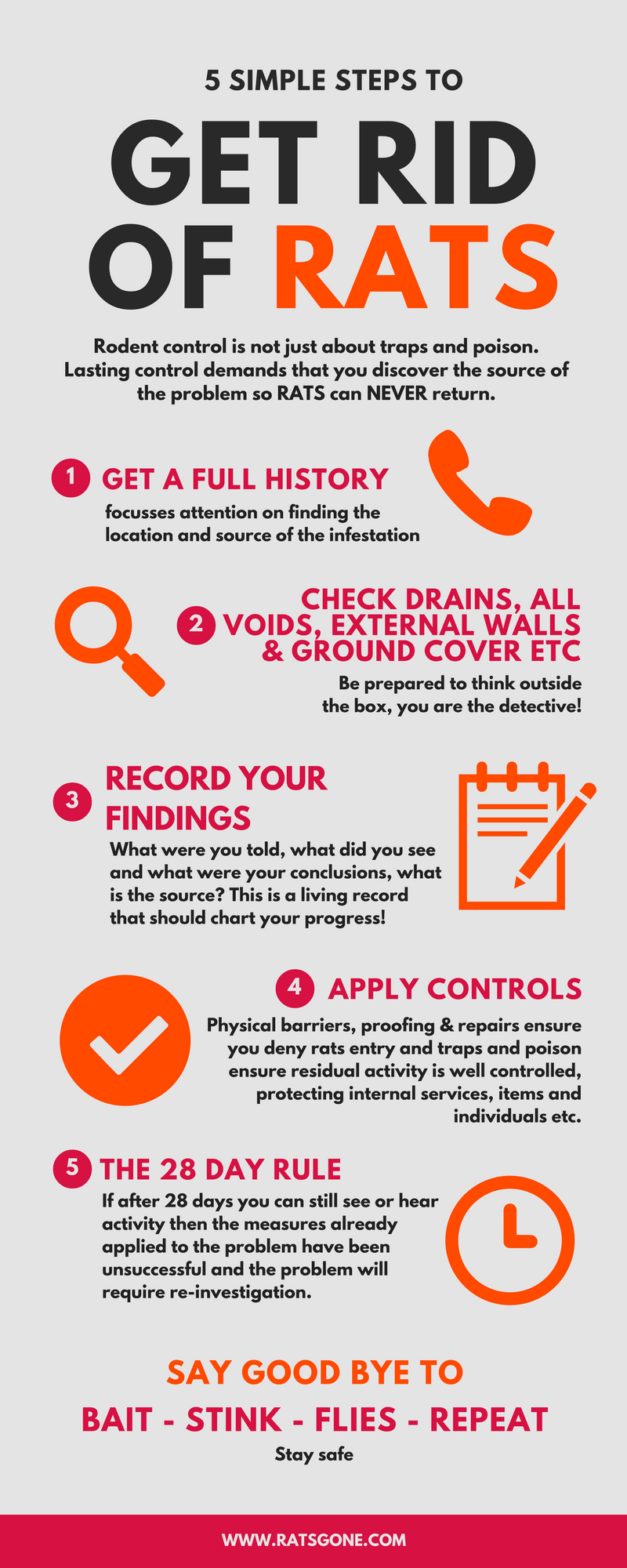 Your DIY rat control infographic describing how to get rid