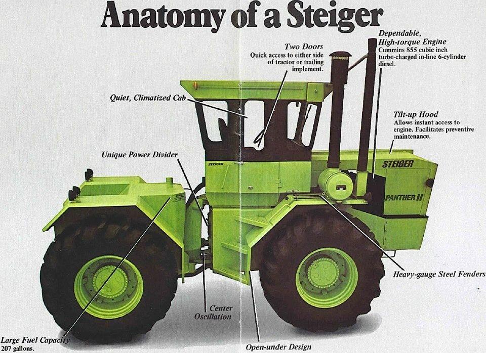 Steiger Panther Ii Fwd Ad In 2020 Big Tractors Tractors Old Tractors