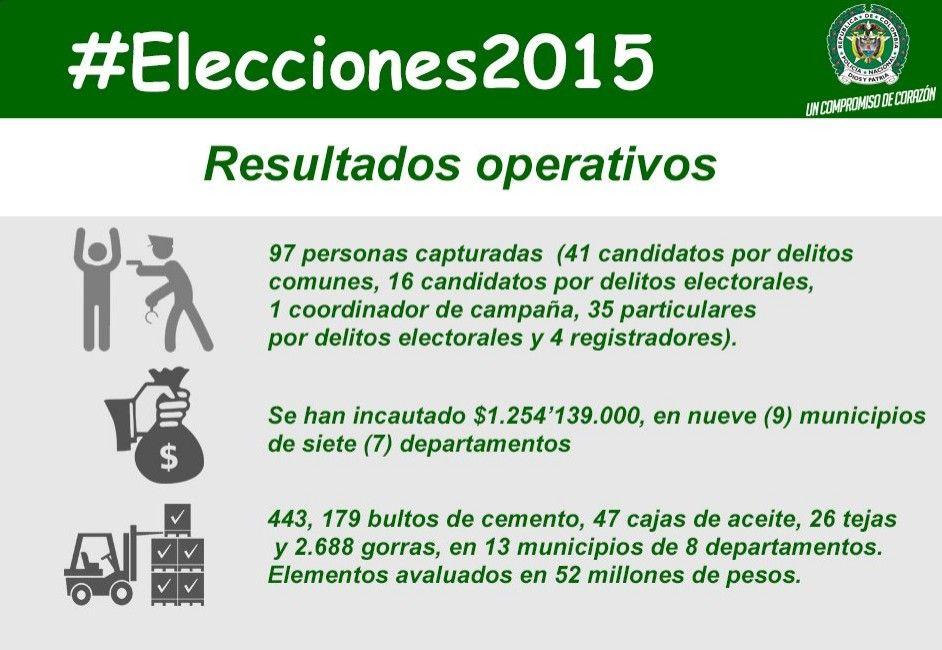 Trabajos de prevención y reacción previos a las #Elecciones2015