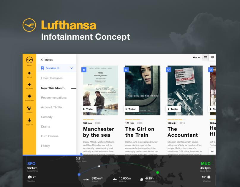 Ознакомьтесь с этим проектом @Behance: «Lufthansa Infotainment Concept» https://www.behance.net/gallery/50635783/Lufthansa-Infotainment-Concept