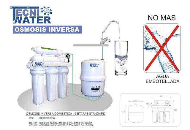 15 Ideas De Tecniwater Descalcificador Valencia Disenos De Unas