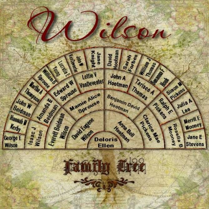 Wilson Family Treea Different Format To Display Ancestors In A
