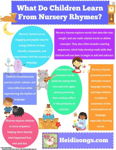 What Children Learn From Nursery Rhymes & 2 Mother Goose Bulletin Board Crafts (free; from Heidi Songs)