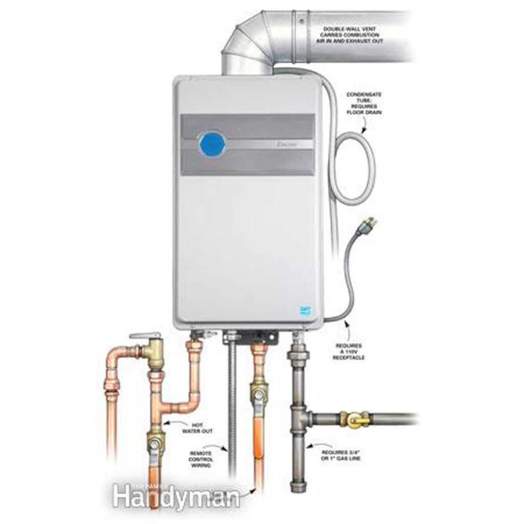 7 Tankless Water Heater Myths You Need To Stop Believing Tankless Water Heater Tankless Hot Water Heater Water Heater Diy