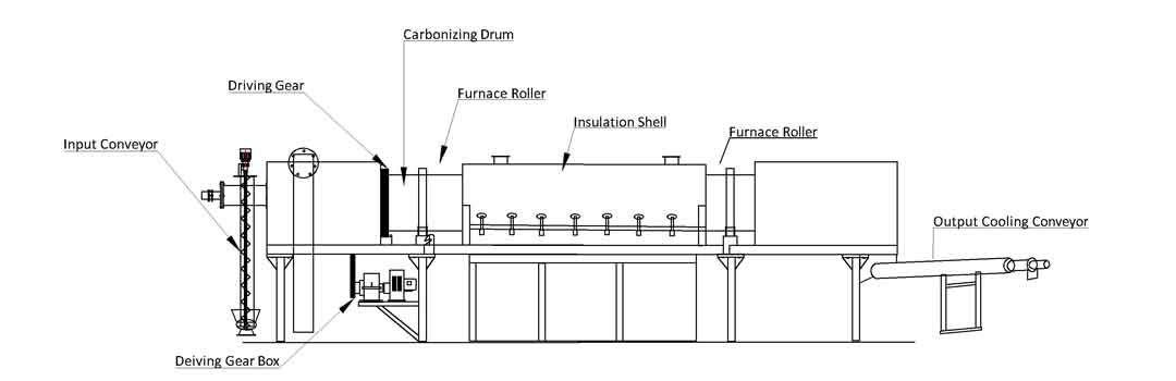 Carbonization Furnace Continuous Charcoal Carbonizing Kiln