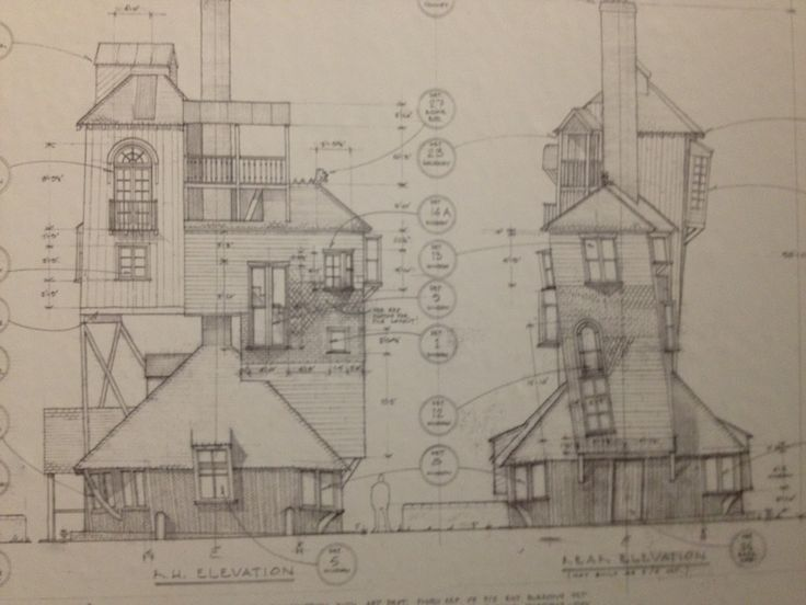 The Burrow Harry Potter Blueprints