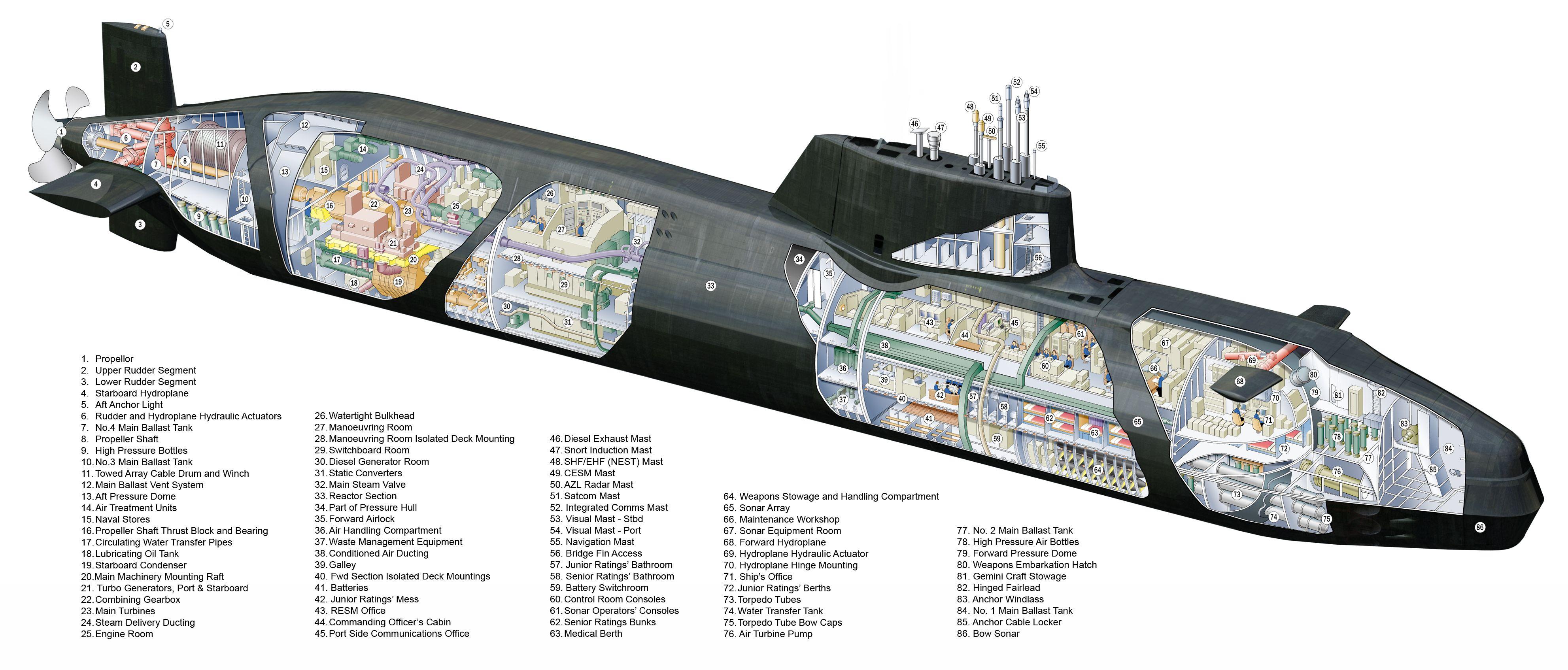interiors google and cutaway on pinterest : submarine diagram - findchart.co